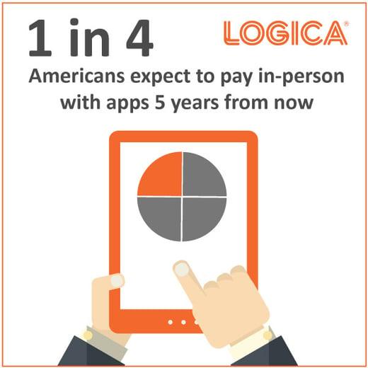 Logica-Feb-Graphic-4